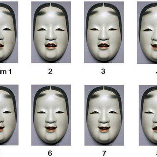 Global Emotion Detection & Recognition EDR Market Size