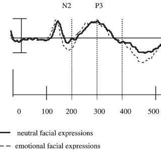 Research proposal emotion recognition